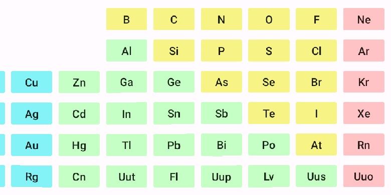 Chem Calc